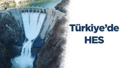 Photo of Türkiyede Hidroelektrik Santrali Ne Zaman Faaliyete Geçti?